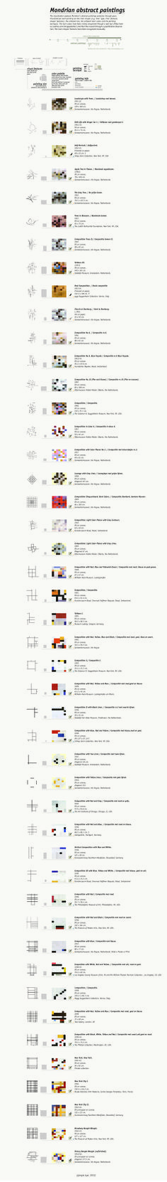 Mondrian Abstract paintings.This is a very personal and qualitative visual exploration of Mondrian abstract paitings' evolution through years, with no particular purpose or aim. Visualized per each painting are the main shapes (e.g. lines' type, lines' features, shapes' features), the artboard size, the artboard main colors and the painting tecnique). http://giorgialupi.net/2013/11/27/mondrian-abstract-paintings/