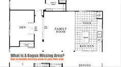 Feng Shui Bagua: What are  Bagua Missing Areas?: Generally, a feng shui bagua missing area in your floor plan is not completely missing, but rather looks much smaller as compared to other feng shui bagua areas.