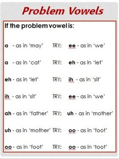 MUSIC: Choir/Vocal Problem Vowels- free download on teacherspayteachers.com