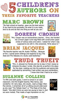 5 Children's Authors on Their Favorite Teachers Could use at beginning of year and have students write about their fav teacher and justify their position with specific examples We Are Teachers, Education And Literacy, Spelling Activities, Writer Workshop, Teacher Favorite Things, Writing A Book, Writing Prompts, Art School, School Days