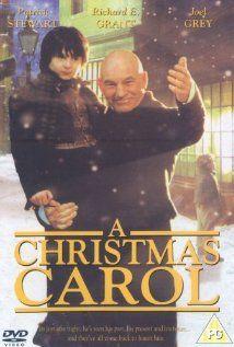 christmas carol 1935 imdb