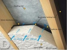 Attic Insulation contractors using NSAI certified spray foam insulation covering all Ireland. Attic House, Attic Closet, Attic Playroom, Attic Wardrobe, Attic Library, Garage Attic, Attic Office, Home Insulation, Spray Foam Insulation