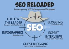SEO Reloaded: Contemporary SEO Techniques and Strategies 2016 - Even with ever-changing algorithms, these five long-term SEO strategies and techniques can still help you improve search engine rankings if you publish reader-centric content. Seo Techniques, Marketing Techniques, Seo Strategy, Design Strategy, Seo Marketing, Content Marketing, Seo Ranking, Follow The Leader, On Page Seo