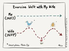 Exercise Walk with #INFP wife LOL vs #INFJ oh man hilarious