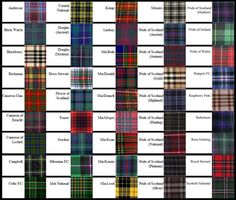 Tartans of Scottish clans