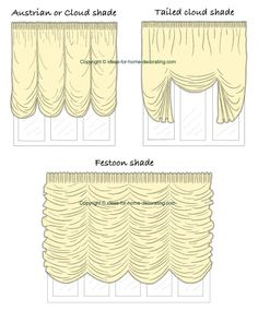 Fabric Window Shades for attractive window treatments