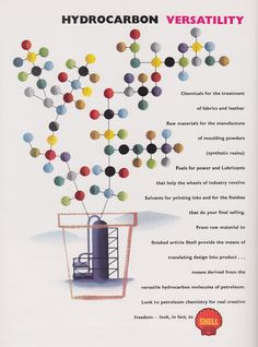Shell Oil ad 1949