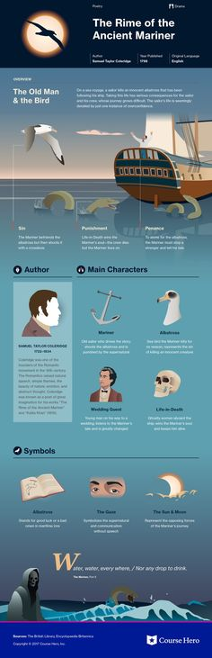 This @CourseHero infographic on The Rime of the Ancient Mariner is both visually stunning and informative!