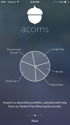 Acorns is a financial app that provides excellent rails during the onboarding. The visual design and transitions are quite beautiful as well.