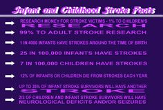 Chasa Stroke Awareness | Stroke... it's not just an adult condition