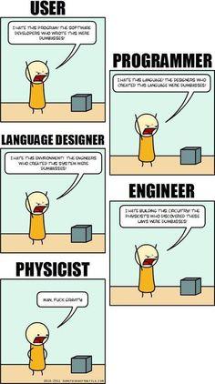 Cheezburger Image 9269018368 humor, 22 Tech Memes That'll Help You Reboot Physics Memes, Engineering Memes, Science Memes, Computer Engineering, Computer Humor, Programming Humor, Computer Programming, Python Programming, Funny Shit