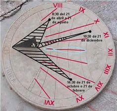 Siempre hay tiempo para los amigos , es la inscripción grabada sobre el reloj de sol que nos hemos encontrado en la plaza del Arcipreste...