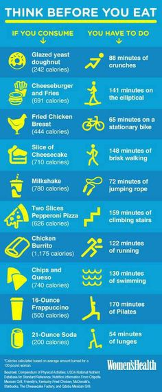 Great food:exercise perspective.. #Health #fitness #diet #exercise #WellnessWednesday