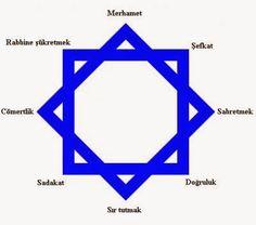 Osmanlı Devleti: 6 Köşeli Yıldız'ın Sırrı ve Bilinmeyenleri Black Magic For Love, Character Inspiration, Design Inspiration, M Tattoos, Turkish People, Geometry Pattern, Islamic Messages, Human Soul, Islamic Art