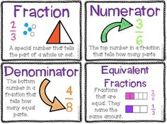 Free Fractions Vocabulary Cards and Word Work Activities Teaching Fractions, Math Fractions, Teaching Math, Dividing Fractions, Equivalent Fractions, Multiplication, Vocabulary Activities, Math Resources, Vocabulary Cards