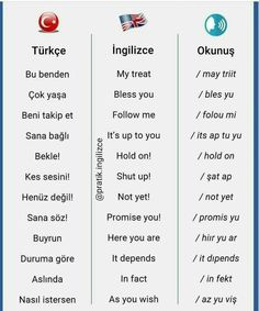 Vocabulary Journal, Grammar And Vocabulary, English Vocabulary, Learn Turkish Language, Arabic Language, Learn A New Language, English Tips, Spanish English, English Lessons