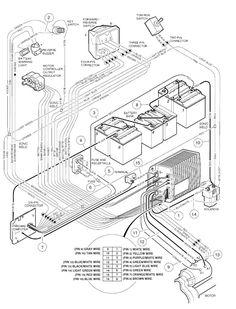 gas ezgo wiring diagram | ezgo golf cart wiring diagram e ...