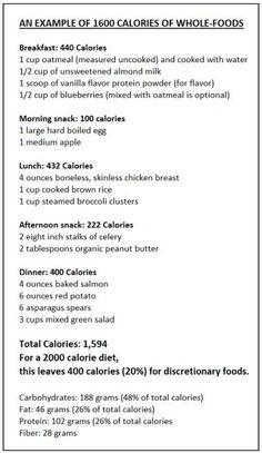 Sample Menu Patterns for 1600 2200 and 2800 Calories 1600 ...