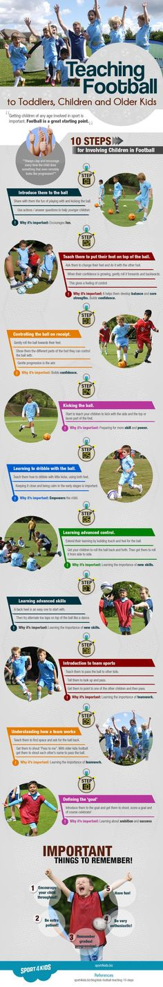 Teaching Football to Toddlers, Children and Older Kids - Tipsögraphic