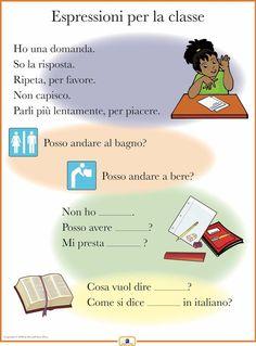 Italian Phrases Poster