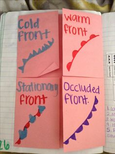 Week 22 Foldable on fronts in our Grade Science Interactive Notebook. Earth Science Lessons, Earth And Space Science, Life Science, Science Experiments, Earth Space, Science Ideas, Teaching Weather, Weather Science, Weather Unit