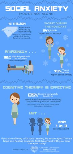 Mental Health Wellness