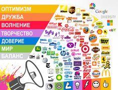 Психология цвета в маркетинге и брендинге | Все о Digital-маркетинге | Olprime | Яндекс Дзен