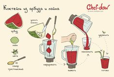Коктейль из арбуза и лайма - chefdaw