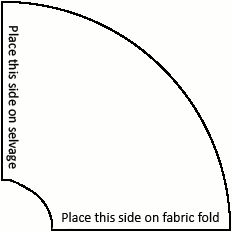 Great tutorial for circle skirts  We can create our own pattern for the clogging skirt and probably use this same pattern to make a crinoline too!