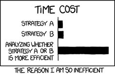 Cost of considering the right strategy