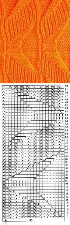 Crochet Patterns Sweter Without a title Cable Knitting Patterns, Knitting Stiches, Knitting Charts, Lace Knitting, Knit Patterns, Crochet Stitches, Stitch Patterns, How To Purl Knit, Pulls