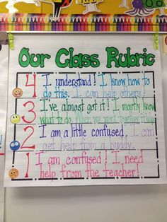 Self-assessment rubric - student generated