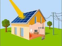 Energie et développement durable