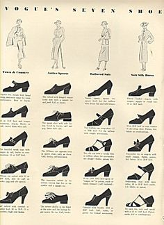 1936 shoes - Vogue's seven shoe and costume types. (1 of 2)
