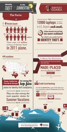 How to Handle Your Laptops, Tablets, and Smartphones When you Travel and Prevent Summertime Identity Theft [Infographic] What Is Identity Theft, Identity Fraud, Identity Theft Protection, Free Vacations, Summer Vacations, Home Security Tips, Online Security, Travel Info, Travel Tips