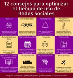 12 consejos para optimizar el tiempo de uso de Redes Sociales #infografia #SocialMedia #GestióndelTiempo Comunity Manager, Web 2.0, La Red, Cooperative Learning, Digital Marketing, Management, Social Media, Reading, Infographics