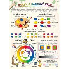 teorie barev - Hledat Googlem