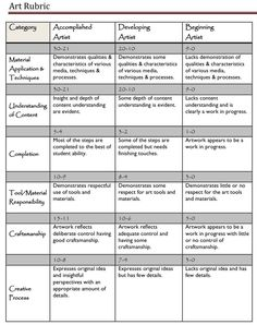 Great Back to School Ed Tech Rubrics ~ Educational Technology and Mobile Learning