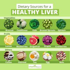Dietary Sources for a Healthy Liver