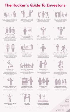 The Hacker's Guide to Investors #infographic #Business #Startup #Entrepreneur