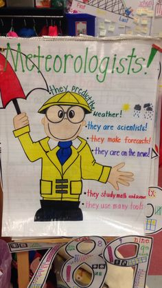 Meteorologists Anchor Chart