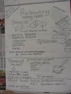 Sign containing all the demos for grade 3 printmaking. pinned by kathy d