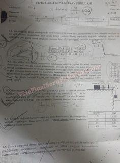Fizik Lab. -1 Final Soruları