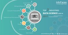 Top 7 industries data science used in 2017..!!  #datascience #infofaces