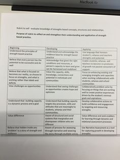 Supporting RTLB and teachers to work effectively in a strengths-based setting