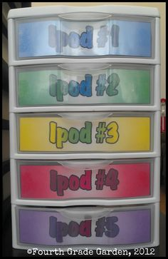 iPad Storage Idea:  Plastic bins with holes cut in the back for the power cords. I would maybe leave the drawers clear, so it's easier to see how many iPads are out at a time.