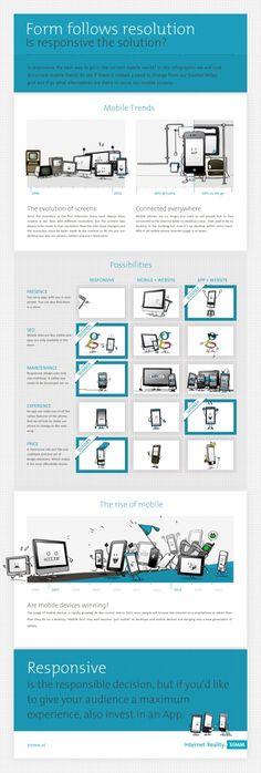 Responsive design: diverse devices en schermformaten vragen om oplossingen om je website goed weer te geven.