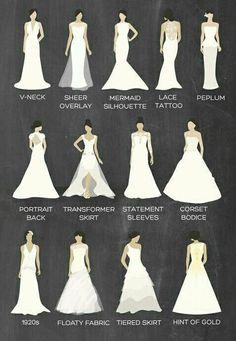Wedding Dress Styles Chart All About Wedding Dresses Idea with regard to Good Wedding Dress Styl Wedding Robe, Wedding Dress Types, Wedding Dress Trends, Wedding Gowns, Corset Wedding Dresses, Tattoo Wedding Dress, Floaty Wedding Dress, Dress Lace, Lace Wedding