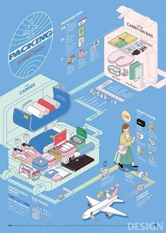 1709 Packing Infographic Poster on Behance Information Design, Information Graphics, Information Poster, Graphic Design Illustration, Illustration Art, To Do App, Layout Design, Web Design, Design Art