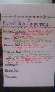 Great Anchor Chart For Summarizing This Th Grade Teacher Has A